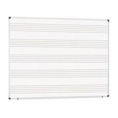 Pizarras blancas Música